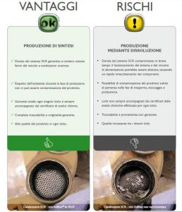 vantaggi-rischi-adblue-air1