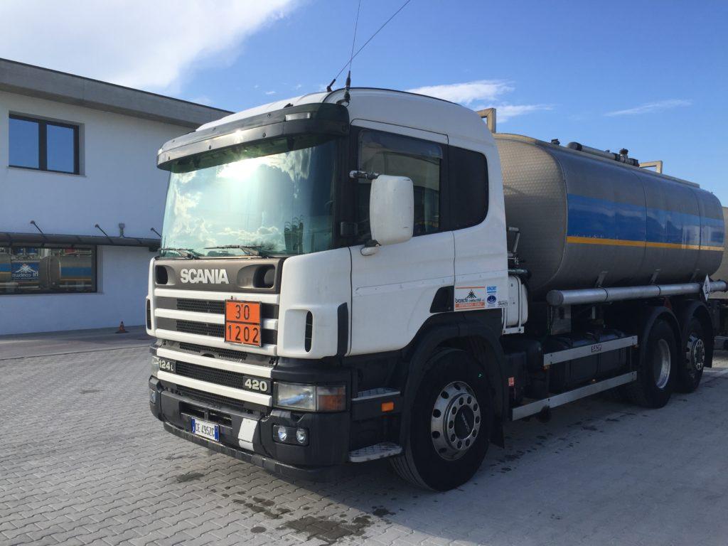 Camion Cisterna Usato In Vendita Scania P 124 420